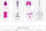 essais_cliniques_en_ligne